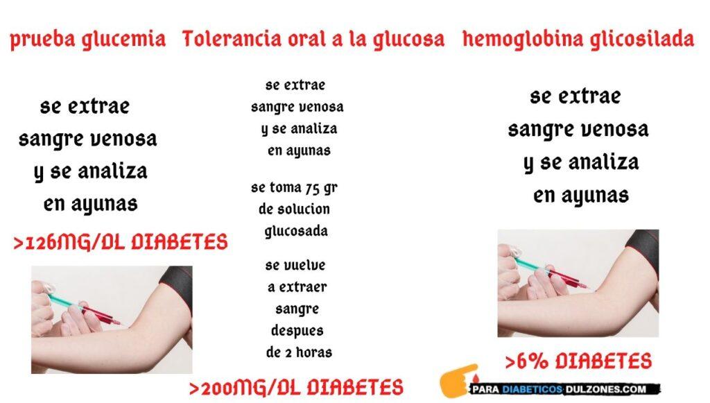 pruebas para diabetes tipo 2